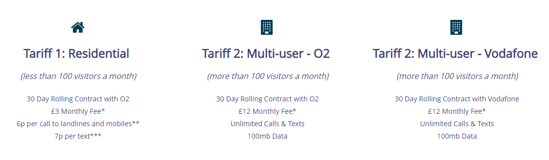*All prices quoted are subject to VAT **Up to 60 seconds ***Text messages used for text alerts and programming confirmation responses ****Fair use, capped at 650gb/month
